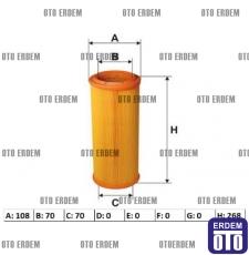 Fiat Doblo Hava Filtresi 46754989